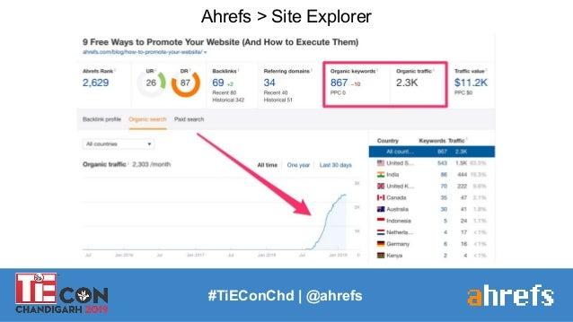 #TiEConChd   @ahrefs Ahrefs > Site Explorer