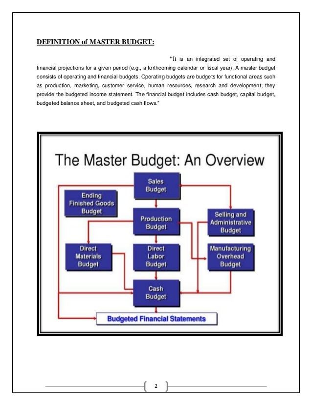 how to make a cash flow diagram in excel