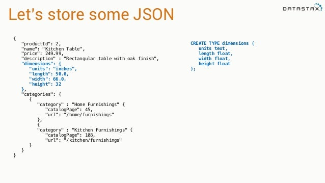 44 lets store some json