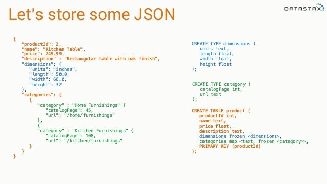 46 lets store some json