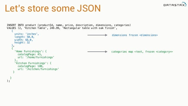 47 lets store some json