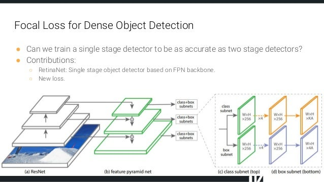 Advanced deep learning based object detection methods