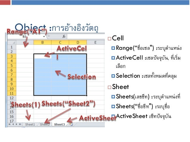 advance excel 2010 The advanced filter gives you the flexibility to extract your records to another location on the same worksheet or another worksheet in your workbook.