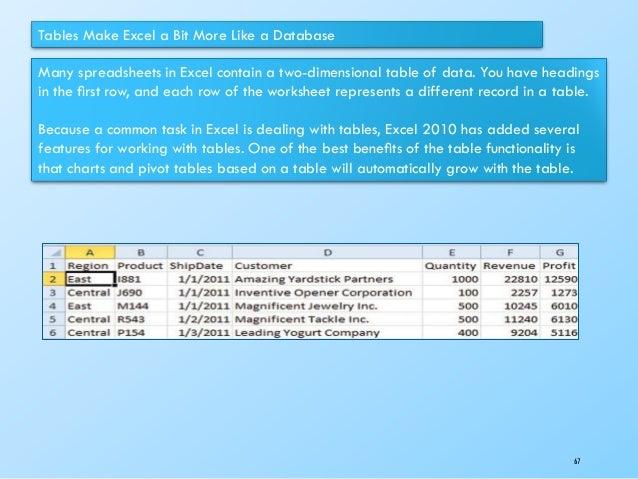 Advanced Excel 2010 Amp 2013 Updated Terrabiz