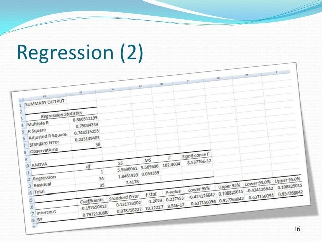 Regression (2)                 16