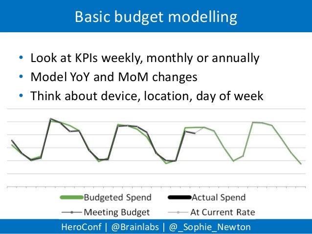 budget modelling excel