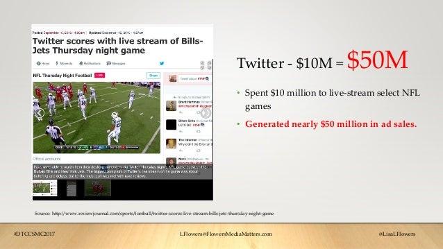 Source: http://www.reviewjournal.com/sports/football/twitter-scores-live-stream-bills-jets-thursday-night-game Twitter - $...