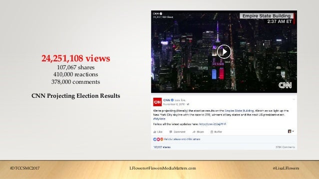 24,251,108 views 107,067 shares 410,000 reactions 378,000 comments CNN Projecting Election Results #DTCCSMC2017 LFlowers@F...