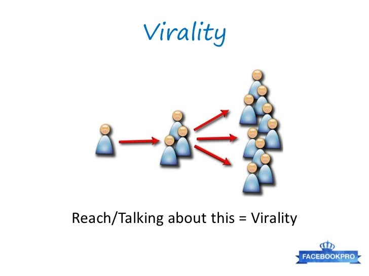 ViralityReach/Talking about this = Virality