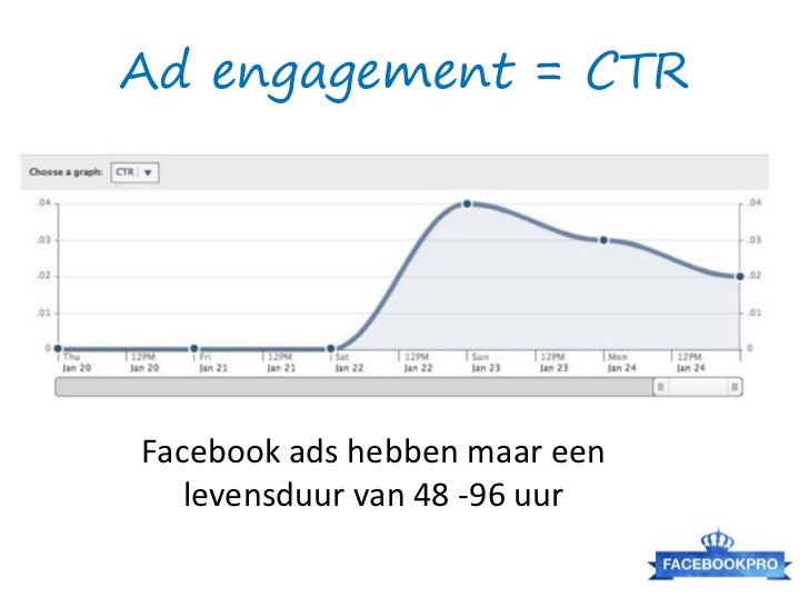 Interactie gebeurt in de                  newsfeedBron: http://www.conversocial.com/blog/entry/engage-but-what-does-this-r...