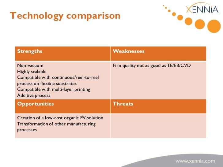 a comparison of print and technology in media Printing performance and robust security built for how you work this capable printer finishes jobs faster and delivers comprehensive security to guard against threats.