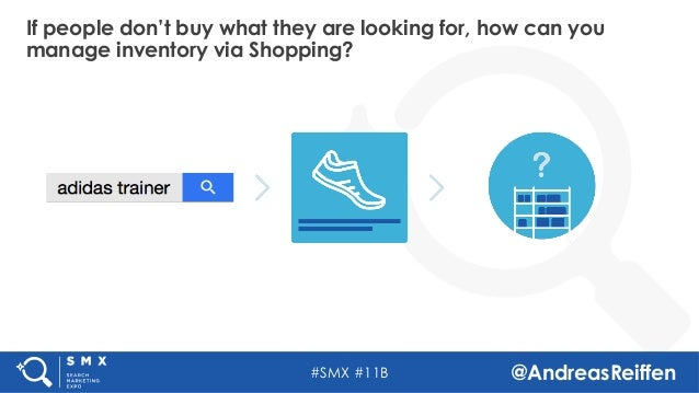 #SMX #11B @AndreasReiffen If people don't buy what they are looking for, how can you manage inventory via Shopping?