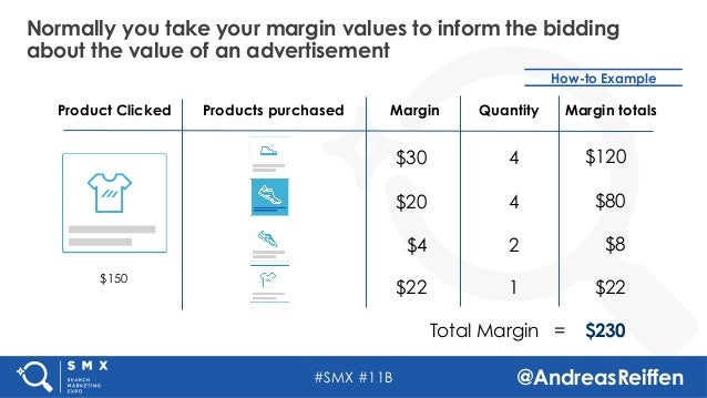 #SMX #11B @AndreasReiffen Normally you take your margin values to inform the bidding about the value of an advertisement H...