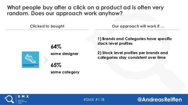 #SMX #11B @AndreasReiffen What people buy after a click on a product ad is often very random. Does our approach work anyho...