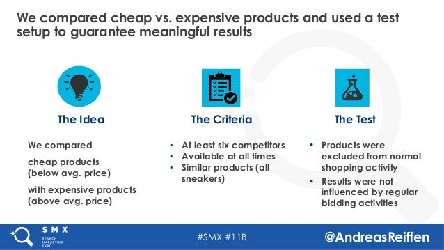 #SMX #11B @AndreasReiffen We compared cheap vs. expensive products and used a test setup to guarantee meaningful results W...