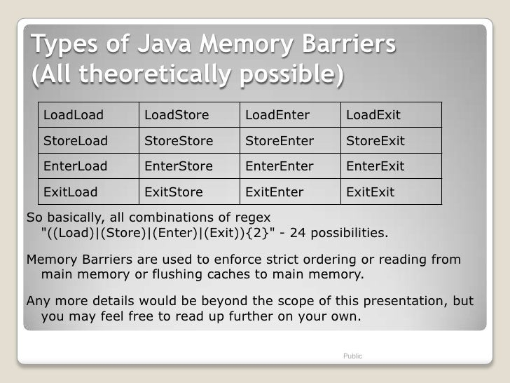 Types of Java Memory Barriers(All theoretically possible)  LoadLoad        LoadStore        LoadEnter       LoadExit  Stor...