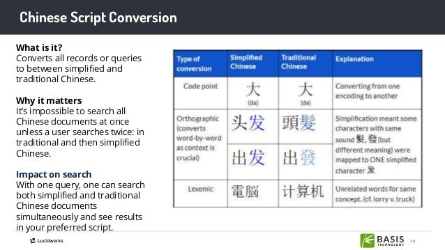 10 Chinese Script Conversion What is it? Converts all records or queries to between simplified and traditional Chinese. Wh...