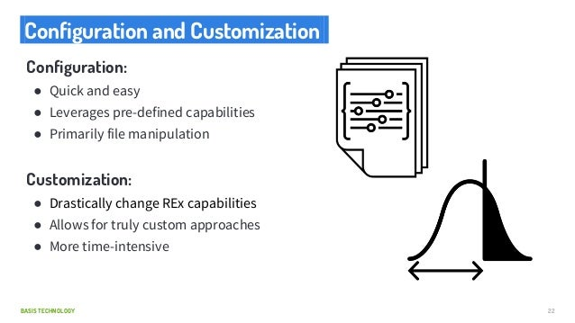 BASIS TECHNOLOGY Configuration and Customization. 22 Configuration: ● Quick and easy ● Leverages pre-defined capabilities ...
