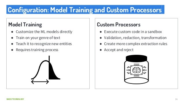 BASIS TECHNOLOGY Configuration: Model Training and Custom Processors. 24 Model Training ● Customize the ML models directly...