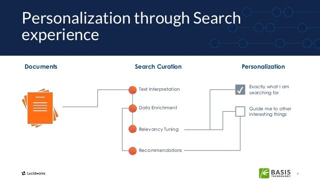 4 Personalization through Search experience Documents Search Curation Personalization Text Interpretation Data Enrichment ...