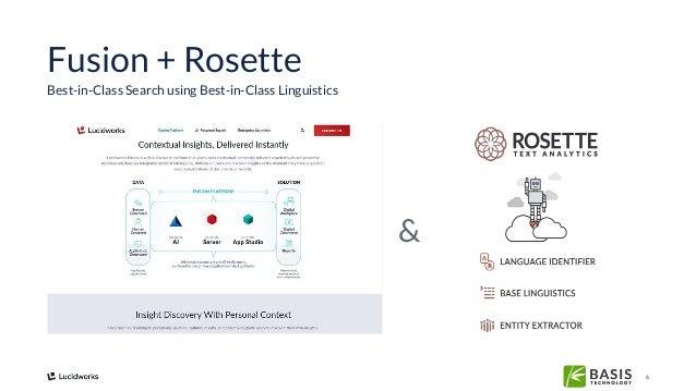 6 Fusion + Rosette Best-in-Class Search using Best-in-Class Linguistics &