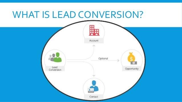 مدیریت ارتباط با مشتری نرم افزار
