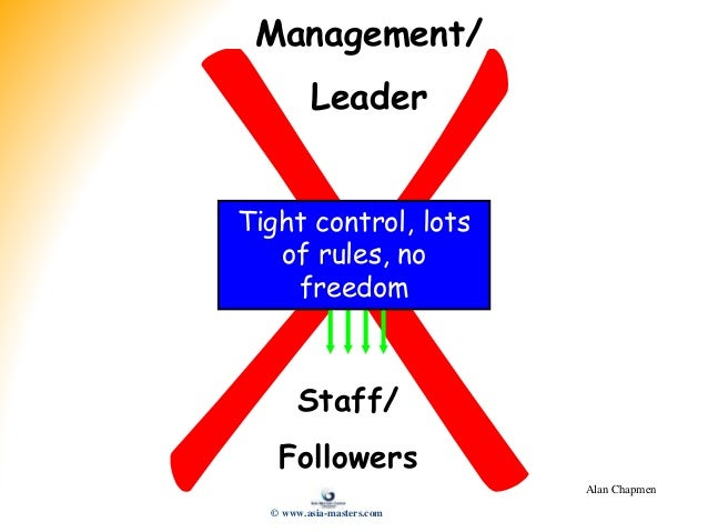 Management/ Leader Staff/ Followers Alan Chapmen Tight control, lots of rules, no freedom © www.asia-masters.com
