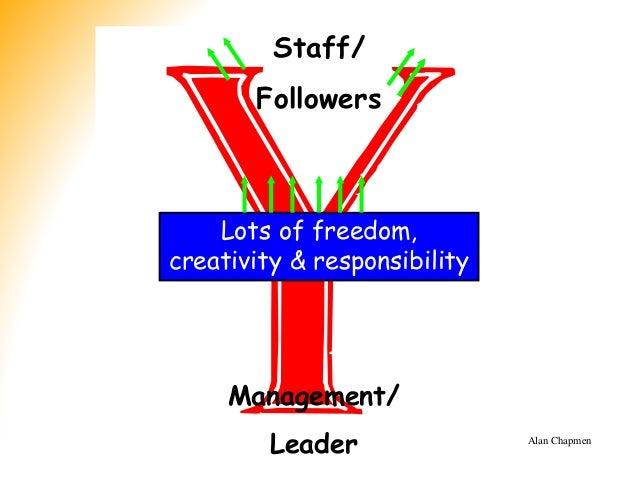 Alan Chapmen Management/ Leader Staff/ Followers Lots of freedom, creativity & responsibility