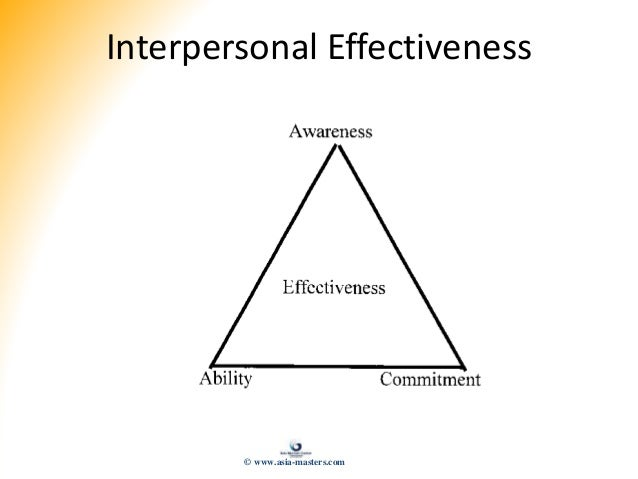 Interpersonal Effectiveness © www.asia-masters.com