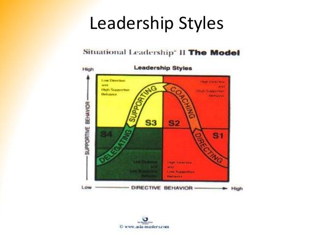 Leadership Styles © www.asia-masters.com
