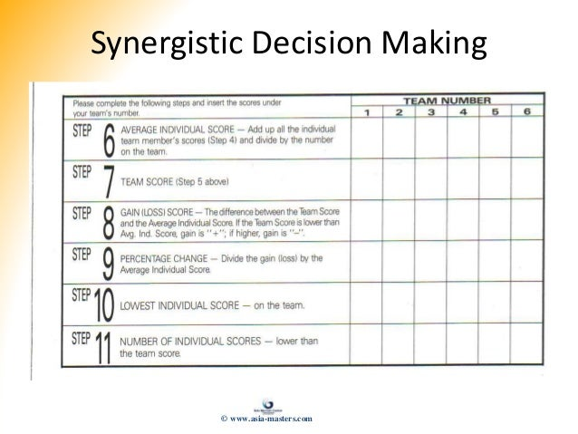 Synergistic Decision Making © www.asia-masters.com