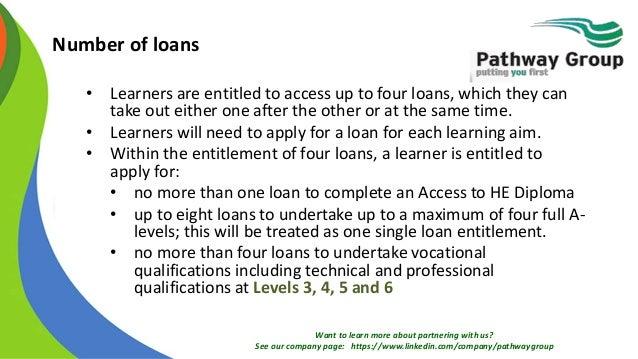 Payday loans 15 mins photo 2