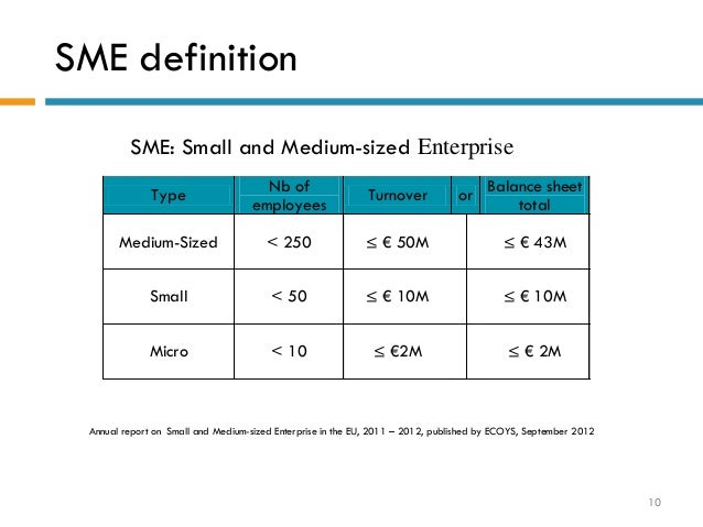 definition of sme Definition of an sme a small or medium-sized enterprise, or sme, as defined by the european commission is a business or company: that has fewer than 250 employees and.