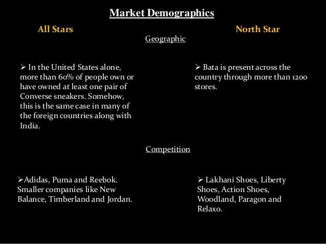 converse shoes demographics