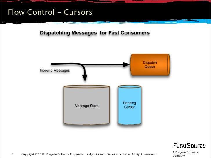 Flow Control - Cursors                                                                                                    ...