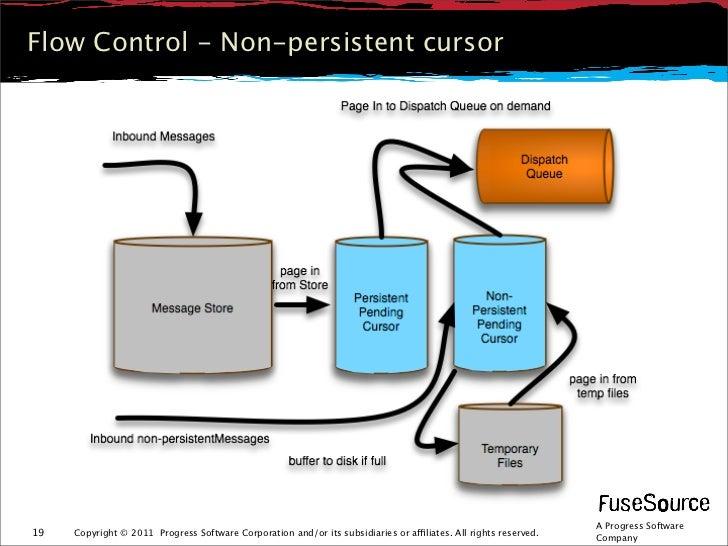 Flow Control - Non-persistent cursor                                                                                      ...
