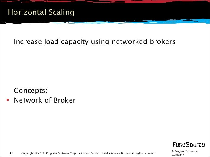 Horizontal Scaling     Increase load capacity using networked brokers  Concepts: Network of Broker                       ...