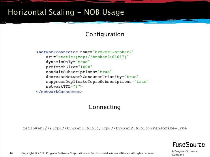 Horizontal Scaling - NOB Usage                                                       Configuration                <networkC...