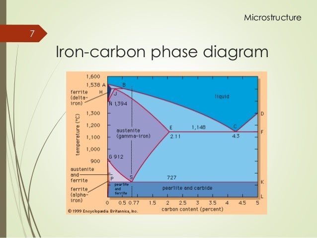 welding phase diagram wiring diagram schematicswelding phase diagram wiring diagram advanced metaullrgy final welding welding phase diagram
