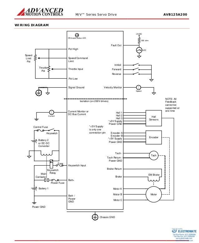 advanced motion controls avb125a200. Black Bedroom Furniture Sets. Home Design Ideas
