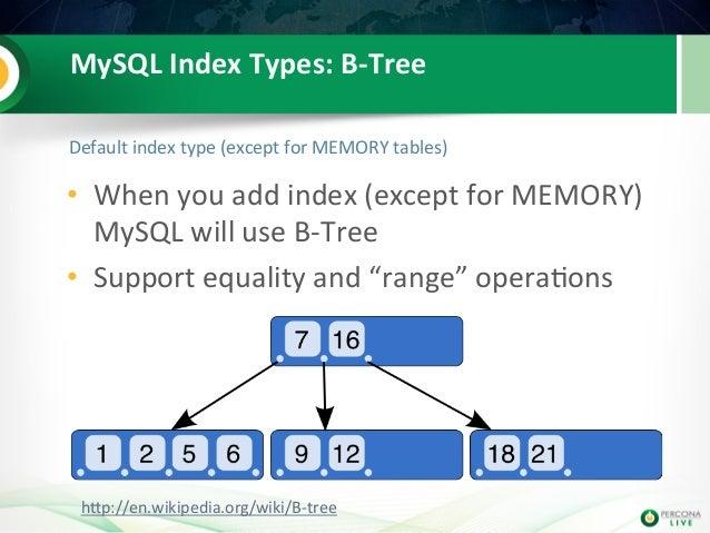 Advanced MySQL Query and Schema Tuning