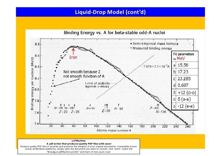 liquid-drop model