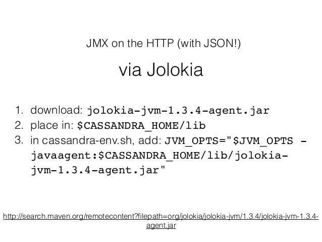 Advanced Apache Cassandra Operations with JMX