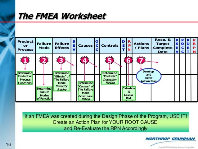Advanced pfmea – Fmea Worksheet