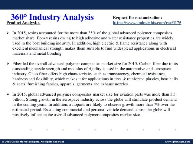 market analysis advanced polymer composites market Robust growth in the aerospace industry, including both civil and commercial are prime factors stimulating advanced polymer composites market share in recent years the product offers superior.