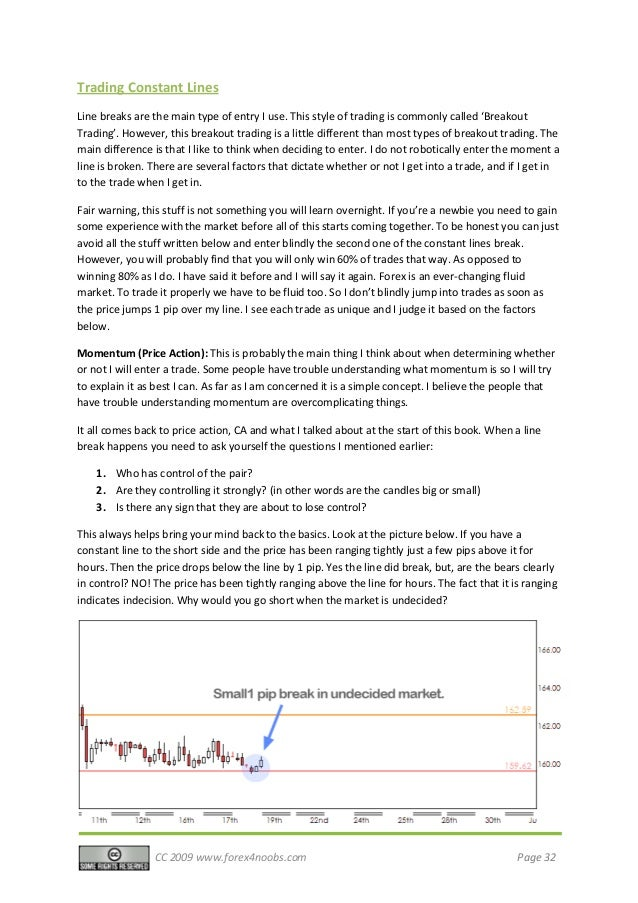 Advanced price action analysis 32 fandeluxe Images