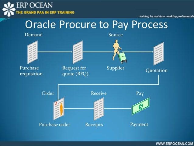 Oracle Advanced Procurement Training@ERP OCEAN