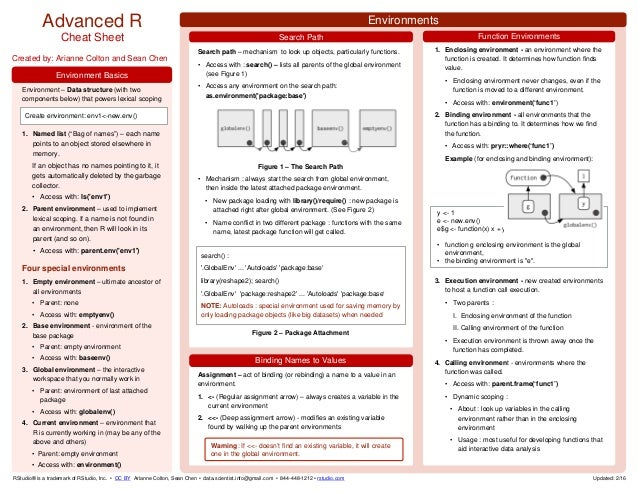 Advanced R Cheat Sheet Environment Basics RStudio® is a trademark of RStudio, Inc. • CC BY Arianne Colton, Sean Chen • dat...