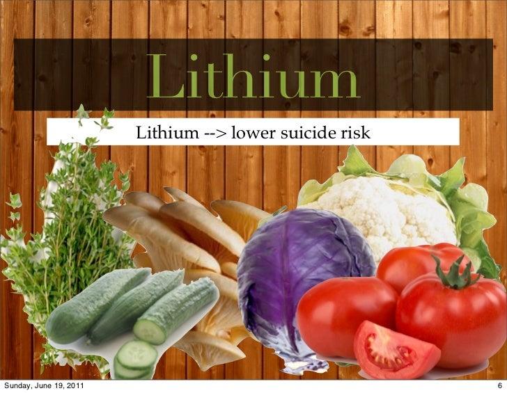 「lithium food」の画像検索結果