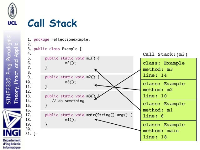 Advanced Reflection In Java